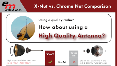 X-Nut™ Antennas